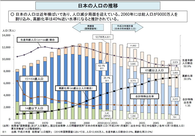 人口推移.jpg