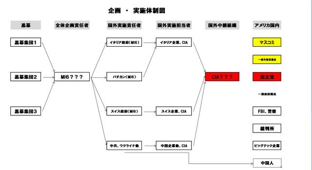企画実施体制図.jpg