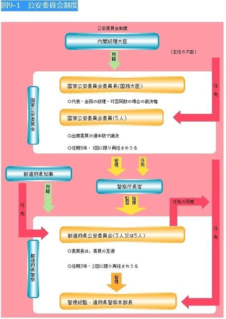 公安委員会制度.jpg