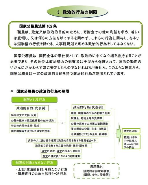国家公務員政治的行為の制限.jpg