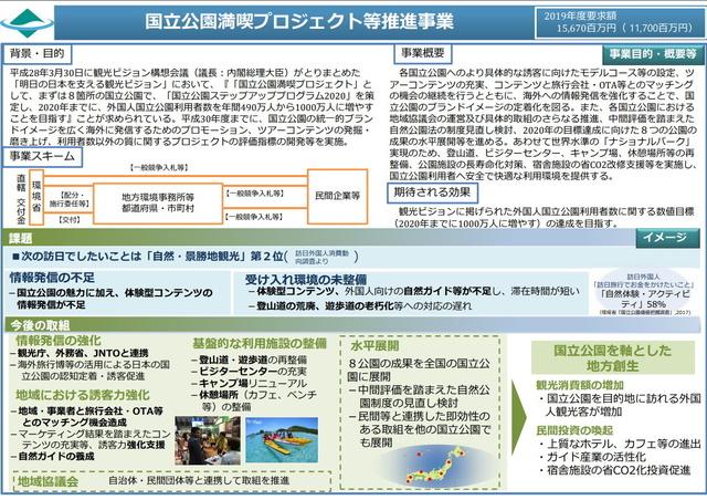 国立公園満喫プロジェクト.jpg