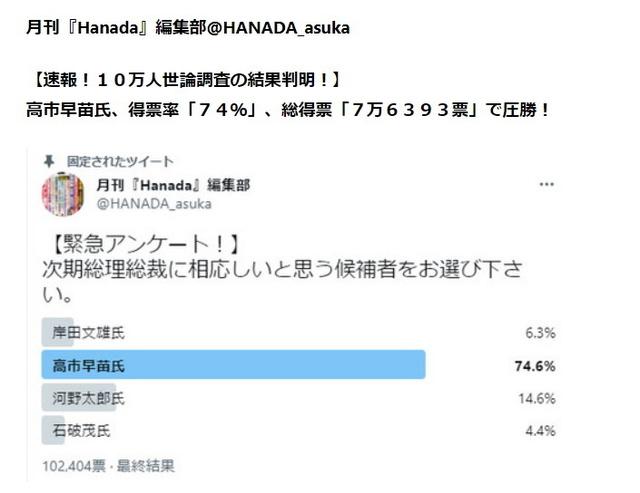 月刊hanada世論調査20210906.jpg