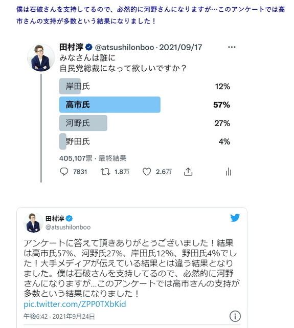 田村淳次期首相アンケート調査.jpg
