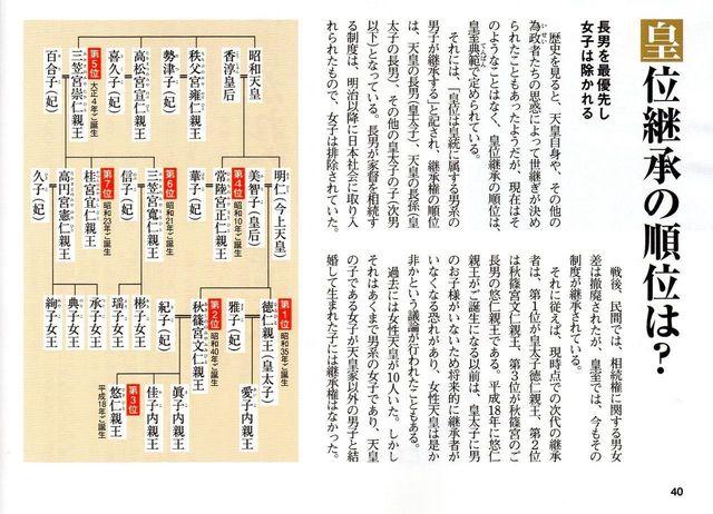 皇位継承順位.jpg