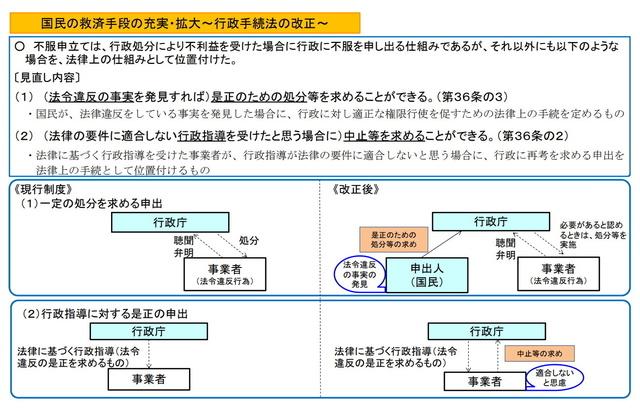 行政手続法.jpg