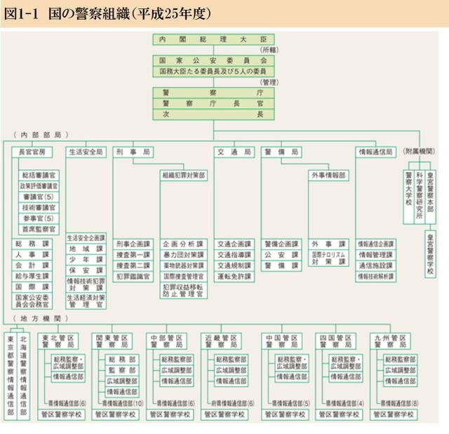 警察庁組織図.jpg