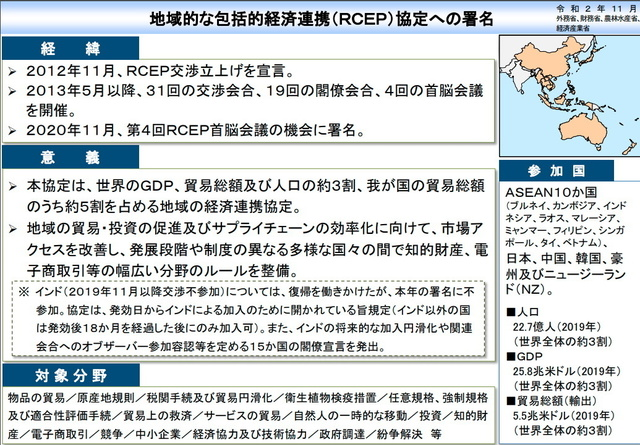 RCEP概要1.jpg